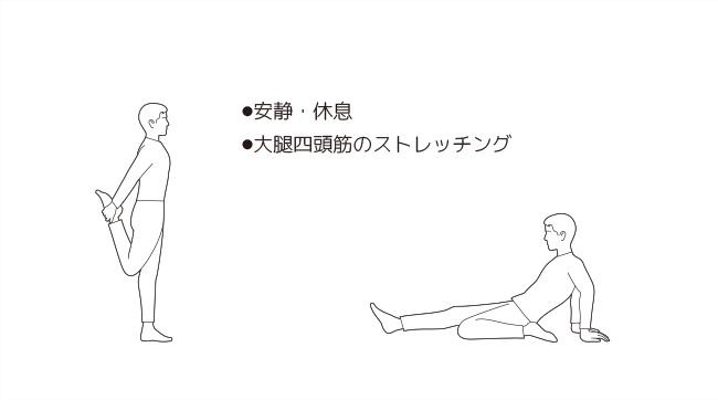 ●安静・休息 ●大腿四頭筋のストレッチング