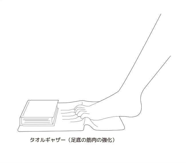 タオルギャザー(足底の筋肉の強化)