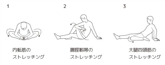 膝の痛みを防ぐ3つの方法