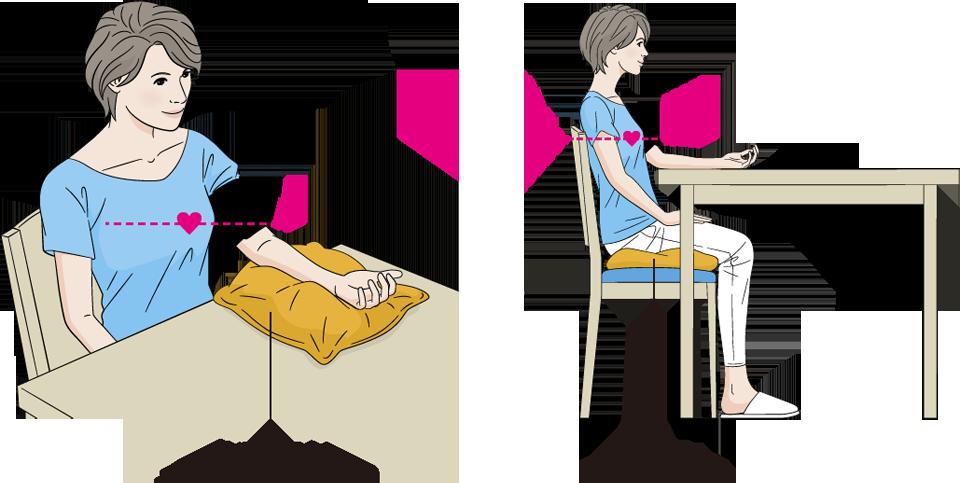 正しい使い方(血圧計)   商品情報   オムロン ヘルスケア